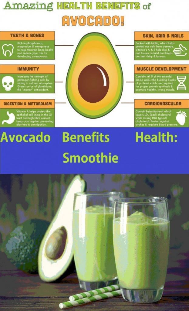 Avocado Benefits Health: Smoothie