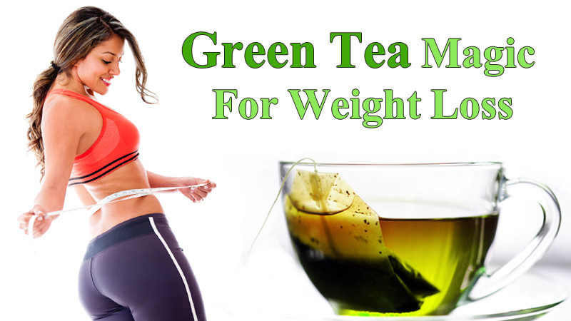 Green Tea Weight Loss Review Article