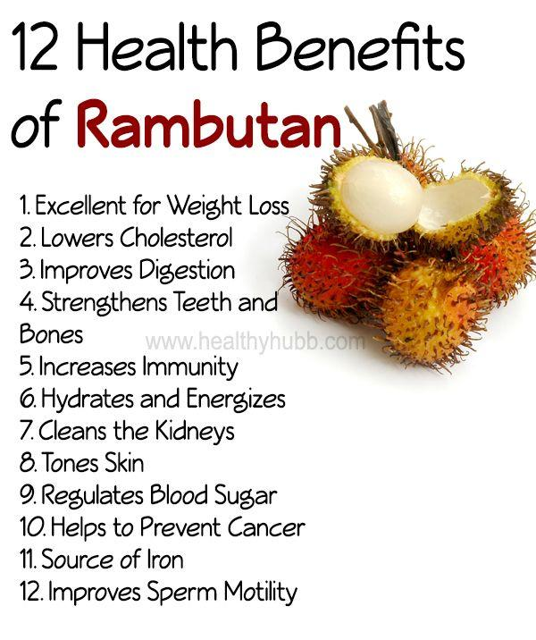 Rambutan Fruit Benefit